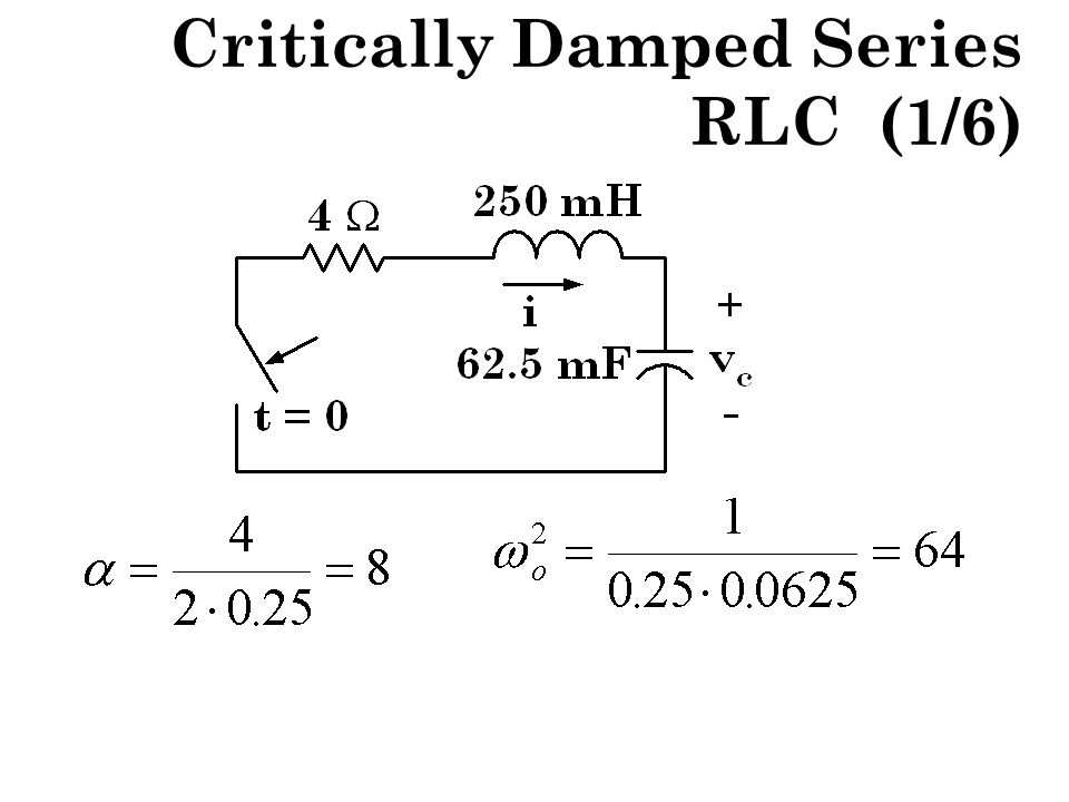 Critically Damped Series RLC (1/6)