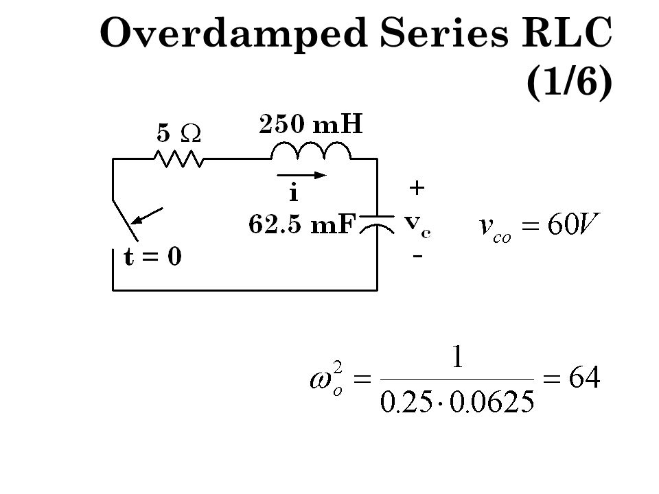 Critically Damped Series RLC (6/6)