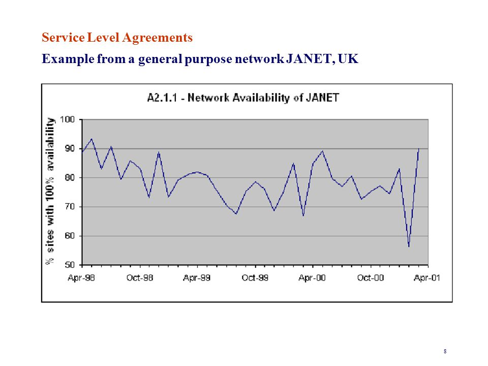 8 Service Level Agreements Example from a general purpose network JANET, UK