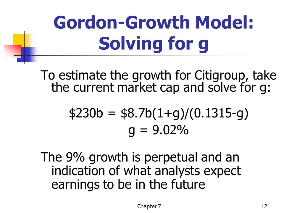 Chapter 712 Gordon-Growth Model: Solving for g To estimate the growth for Citigroup, take the current market cap and solve for g: $230b = $8.7b(1+g)/(