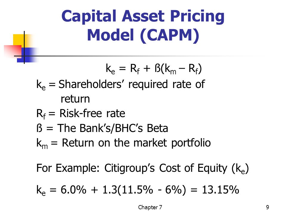Chapter 79 Capital Asset Pricing Model (CAPM) k e = R f + ß(k m – R f ) k e = Shareholders' required rate of return R f = Risk-free rate ß = The Bank'