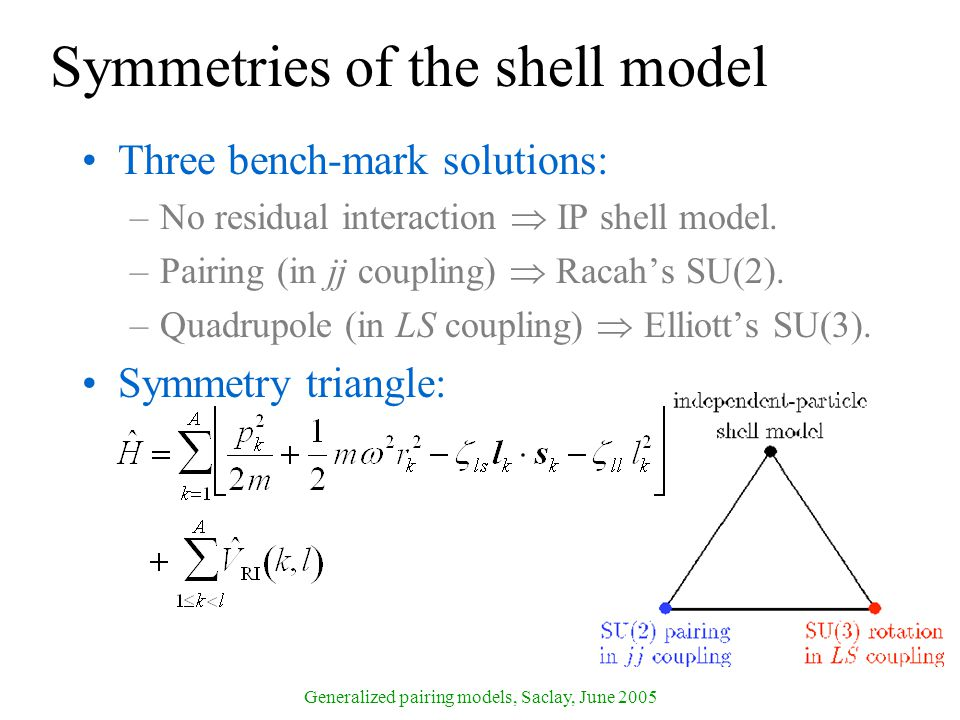 Generalized pairing models, Saclay, June 2005 Symmetries of the shell model Three bench-mark solutions: –No residual interaction  IP shell model.