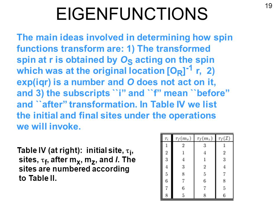 EIGENFUNCTIONS The main ideas involved in determining how spin functions transform are: 1) The transformed spin at r is obtained by O S acting on the spin which was at the original location [O R ] -1 r, 2) exp(iqr) is a number and O does not act on it, and 3) the subscripts ``i and ``f mean ``before and ``after transformation.