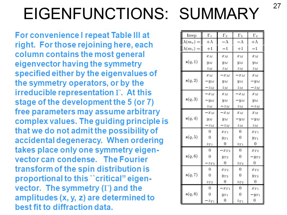 EIGENFUNCTIONS: SUMMARY For convenience I repeat Table III at right.