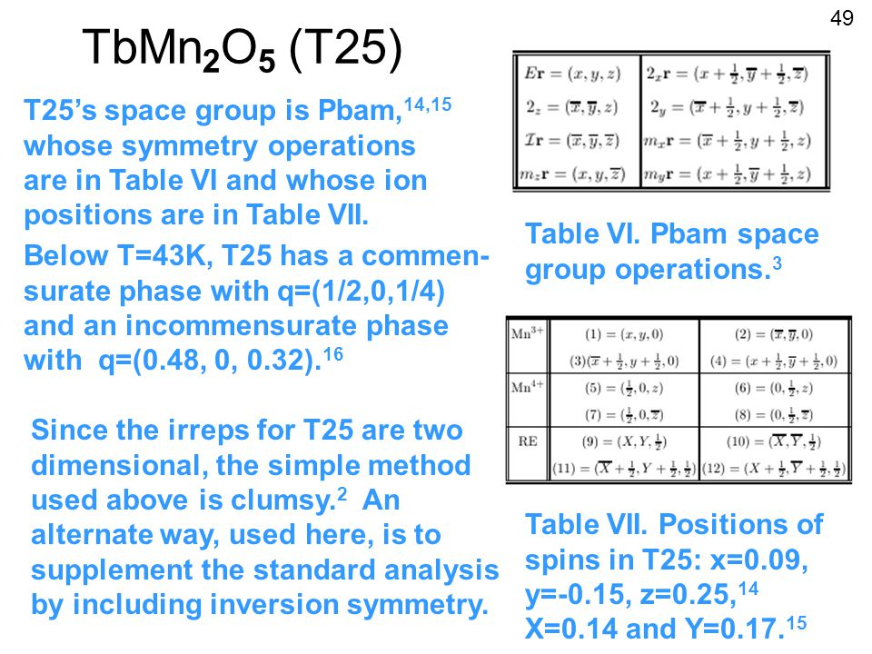 TbMn 2 O 5 (T25) 49 T25's space group is Pbam, 14,15 whose symmetry operations are in Table VI and whose ion positions are in Table VII.