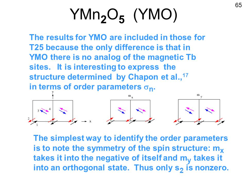 YMn 2 O 5 (YMO) 65 The results for YMO are included in those for T25 because the only difference is that in YMO there is no analog of the magnetic Tb sites.
