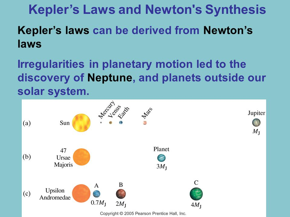 Kepler's Laws and Newton's Synthesis Kepler's laws can be derived from Newton's laws Irregularities in planetary motion led to the discovery of Neptun