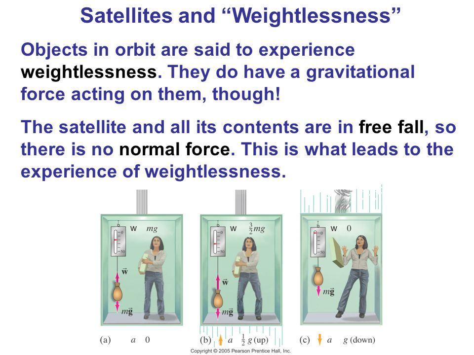 "Satellites and ""Weightlessness"" Objects in orbit are said to experience weightlessness. They do have a gravitational force acting on them, though! The"