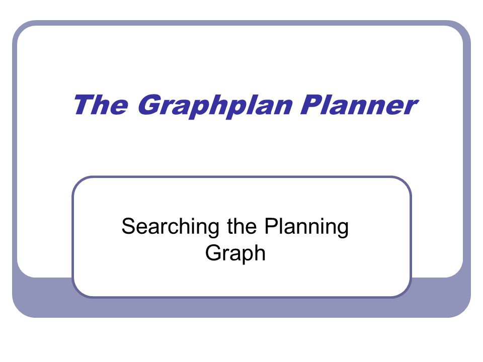 The Graphplan Planner Searching the Planning Graph