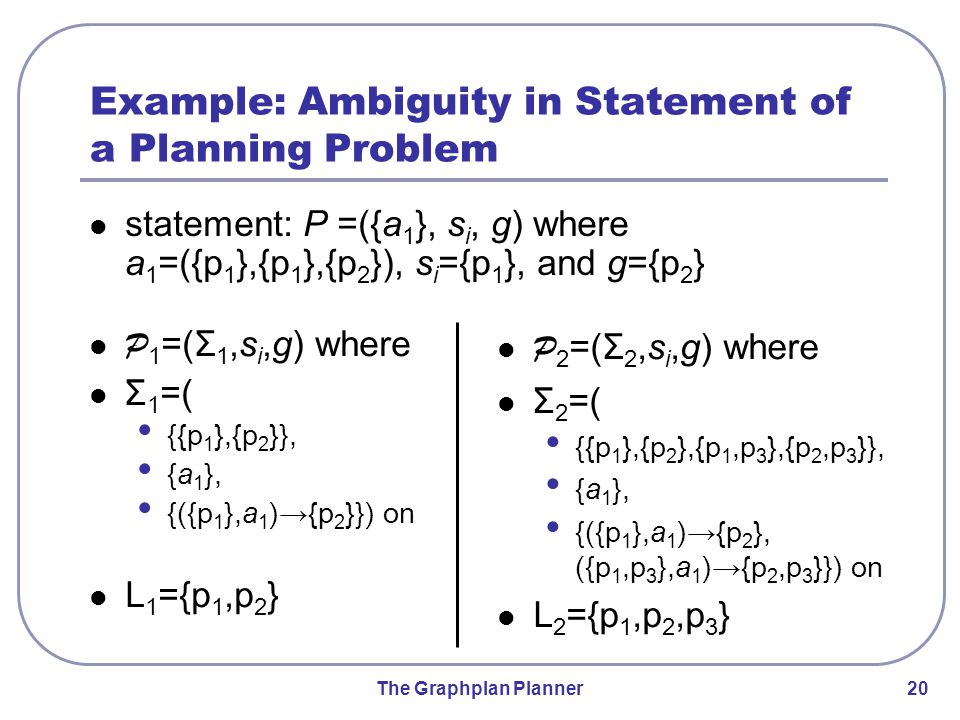 The Graphplan Planner 20 Example: Ambiguity in Statement of a Planning Problem P 1 =(Σ 1,s i,g) where Σ 1 =( { {p 1 },{p 2 } }, { a 1 }, {({ p 1 }, a 1 ) →{p 2 } }) on L 1 ={ p 1, p 2 } statement: P =({a 1 }, s i, g) where a 1 =({p 1 },{p 1 },{p 2 }), s i ={p 1 }, and g={p 2 } P 2 =(Σ 2,s i,g) where Σ 2 =( { {p 1 },{p 2 },{p 1,p 3 },{p 2,p 3 } }, { a 1 }, {({ p 1 }, a 1 ) →{p 2 }, ({ p 1,p 3 }, a 1 ) →{p 2,p 3 } }) on L 2 ={ p 1, p 2,p 3 }