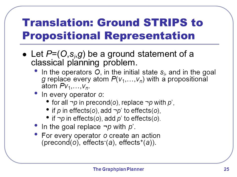 The Graphplan Planner 25 Translation: Ground STRIPS to Propositional Representation Let P=(O,s i,g) be a ground statement of a classical planning problem.