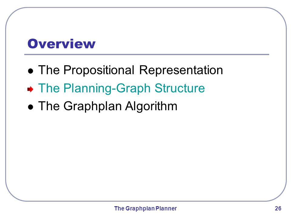 The Graphplan Planner 26 Overview The Propositional Representation The Planning-Graph Structure The Graphplan Algorithm