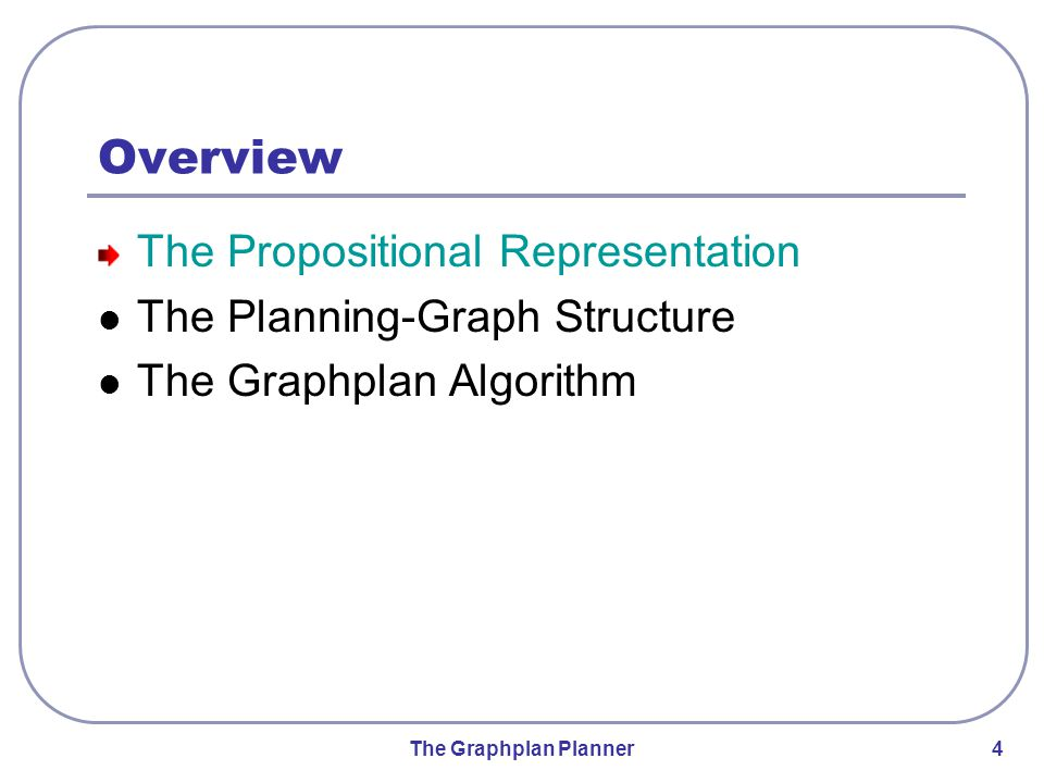 The Graphplan Planner 4 Overview The Propositional Representation The Planning-Graph Structure The Graphplan Algorithm