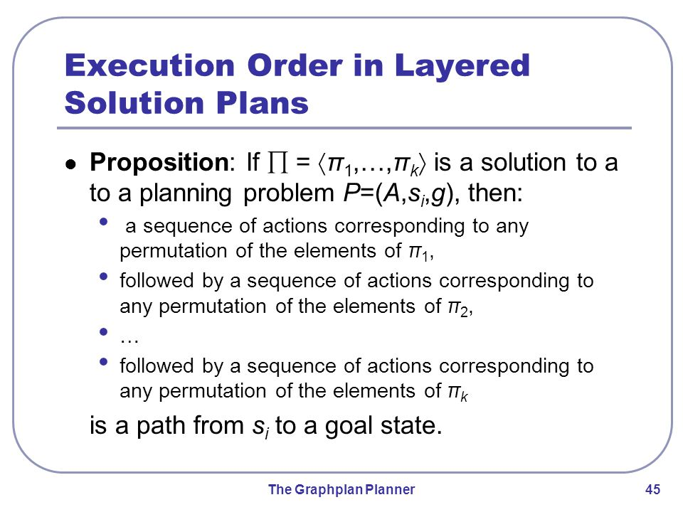 The Graphplan Planner 45 Execution Order in Layered Solution Plans Proposition: If ∏ = 〈 π 1,…, π k 〉 is a solution to a to a planning problem P=(A,s i,g), then: a sequence of actions corresponding to any permutation of the elements of π 1, followed by a sequence of actions corresponding to any permutation of the elements of π 2, … followed by a sequence of actions corresponding to any permutation of the elements of π k is a path from s i to a goal state.