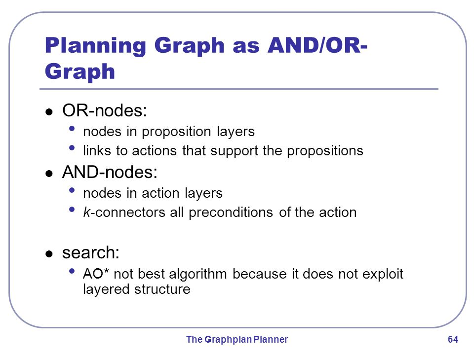 The Graphplan Planner 64 Planning Graph as AND/OR- Graph OR-nodes: nodes in proposition layers links to actions that support the propositions AND-nodes: nodes in action layers k-connectors all preconditions of the action search: AO* not best algorithm because it does not exploit layered structure
