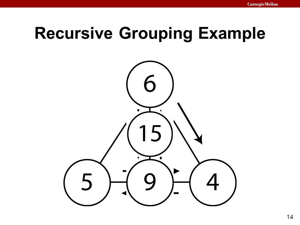 14 Recursive Grouping Example