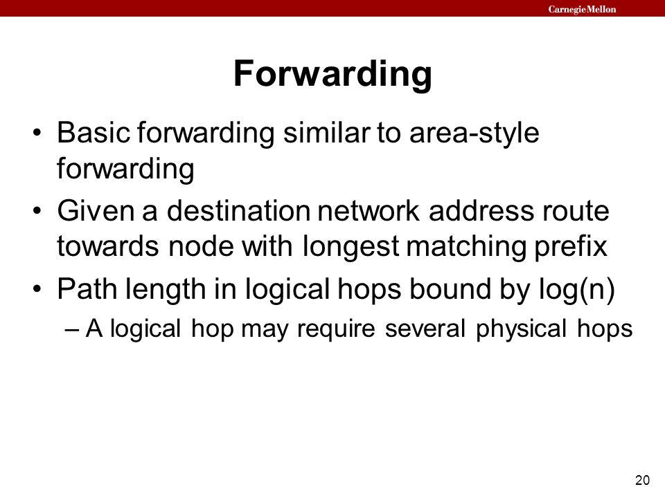 20 Forwarding Basic forwarding similar to area-style forwarding Given a destination network address route towards node with longest matching prefix Pa