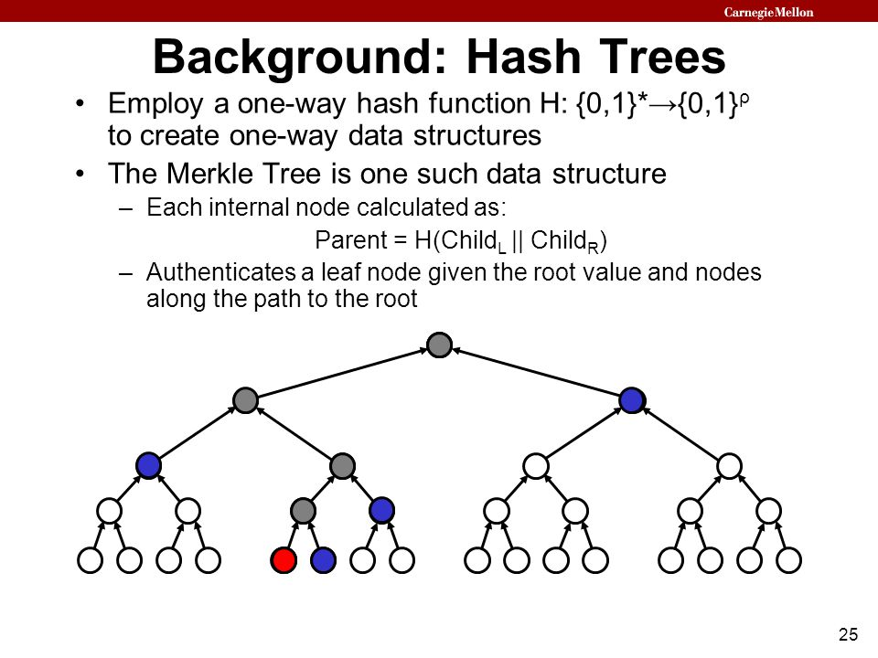 25 Background: Hash Trees Employ a one-way hash function H: {0,1}*→{0,1} ρ to create one-way data structures The Merkle Tree is one such data structure –Each internal node calculated as: Parent = H(Child L || Child R ) –Authenticates a leaf node given the root value and nodes along the path to the root