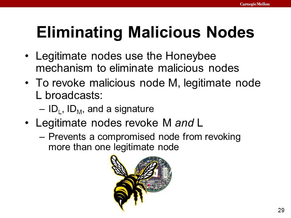 29 Eliminating Malicious Nodes Legitimate nodes use the Honeybee mechanism to eliminate malicious nodes To revoke malicious node M, legitimate node L