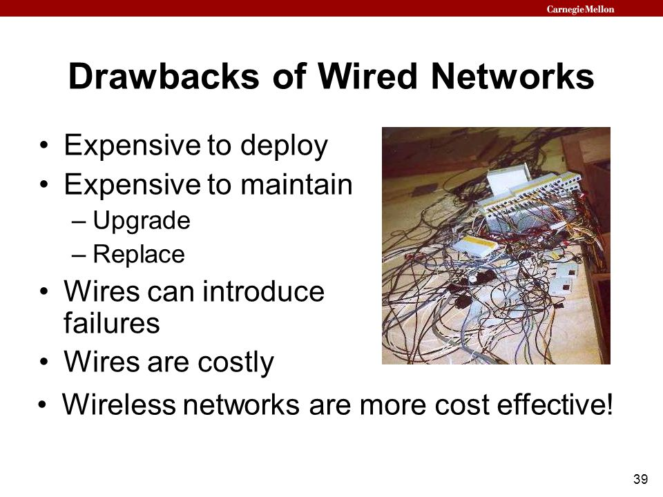 39 Drawbacks of Wired Networks Expensive to deploy Expensive to maintain –Upgrade –Replace Wires can introduce failures Wires are costly Wireless networks are more cost effective!