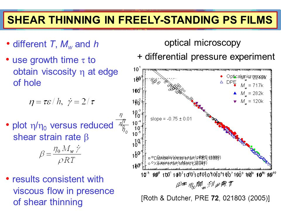 SHEAR THINNING IN FREELY-STANDING PS FILMS use growth time  to obtain viscosity  at edge of hole plot  /  0 versus reduced shear strain rate  results consistent with viscous flow in presence of shear thinning different T, M w and h optical microscopy + differential pressure experiment [Roth & Dutcher, PRE 72, 021803 (2005)]
