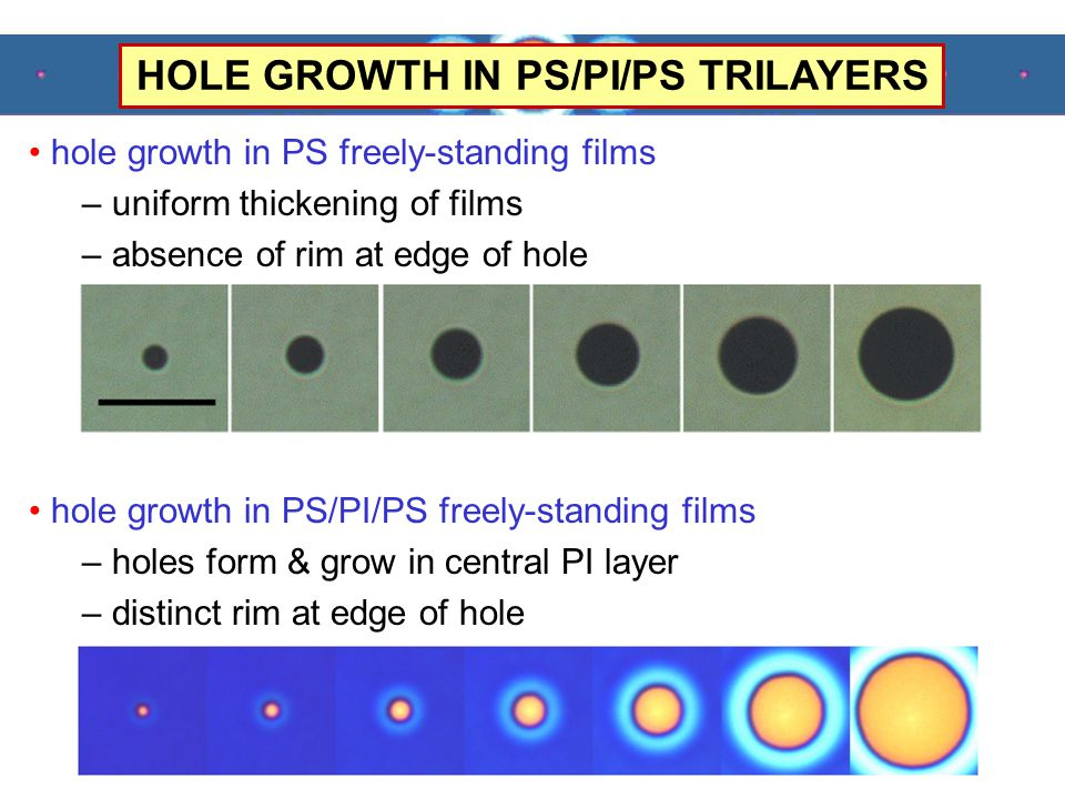 HOLE GROWTH IN PS/PI/PS TRILAYERS hole growth in PS freely-standing films – uniform thickening of films – absence of rim at edge of hole hole growth in PS/PI/PS freely-standing films – holes form & grow in central PI layer – distinct rim at edge of hole