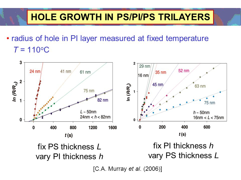 HOLE GROWTH IN PS/PI/PS TRILAYERS radius of hole in PI layer measured at fixed temperature T = 110 o C fix PS thickness L vary PI thickness h fix PI thickness h vary PS thickness L [C.A.