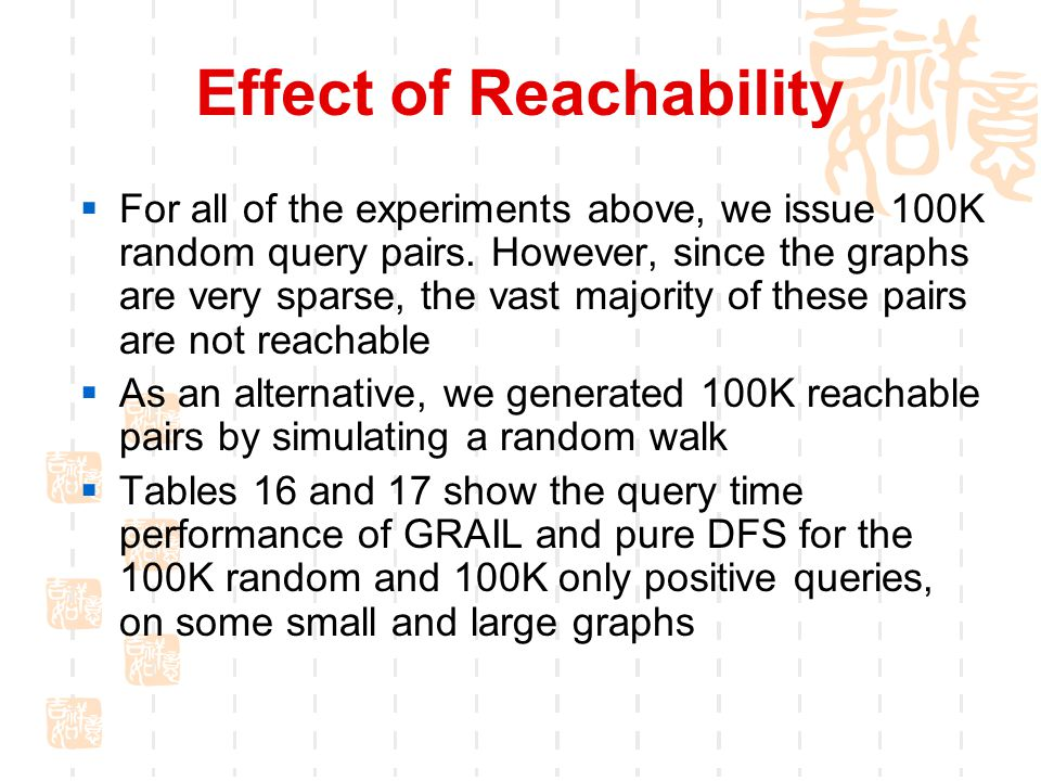 Effect of Reachability  For all of the experiments above, we issue 100K random query pairs.