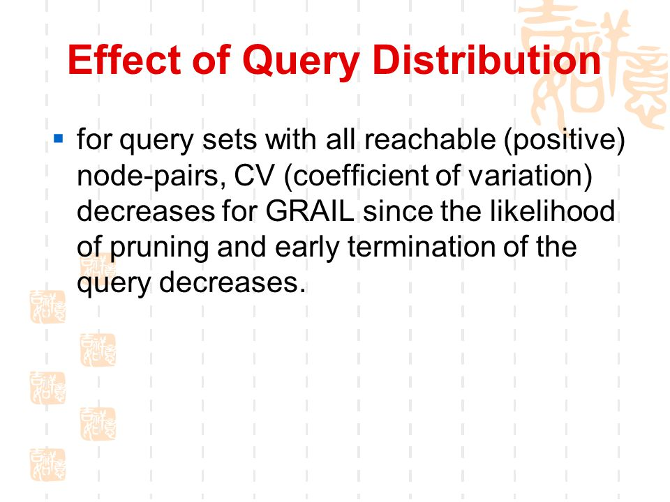 Effect of Query Distribution  for query sets with all reachable (positive) node-pairs, CV (coefficient of variation) decreases for GRAIL since the likelihood of pruning and early termination of the query decreases.
