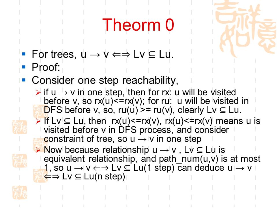 Theorm 0  For trees, u → v ⇐⇒ Lv ⊆ Lu.