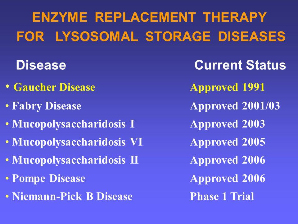 Gaucher DiseaseApproved 1991 Fabry DiseaseApproved 2001/03 Mucopolysaccharidosis I Approved 2003 Mucopolysaccharidosis VIApproved 2005 Mucopolysacchar