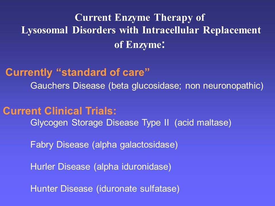 Current Enzyme Therapy of Lysosomal Disorders with Intracellular Replacement of Enzyme : Currently standard of care Gauchers Disease (beta glucosidase; non neuronopathic) Current Clinical Trials: Glycogen Storage Disease Type II (acid maltase) Fabry Disease (alpha galactosidase) Hurler Disease (alpha iduronidase) Hunter Disease (iduronate sulfatase)