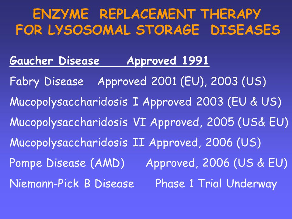 Gaucher DiseaseApproved 1991 Fabry DiseaseApproved 2001 (EU), 2003 (US) Mucopolysaccharidosis I Approved 2003 (EU & US) Mucopolysaccharidosis VI Approved, 2005 (US& EU) Mucopolysaccharidosis II Approved, 2006 (US) Pompe Disease (AMD) Approved, 2006 (US & EU) Niemann-Pick B DiseasePhase 1 Trial Underway ENZYME REPLACEMENT THERAPY FOR LYSOSOMAL STORAGE DISEASES