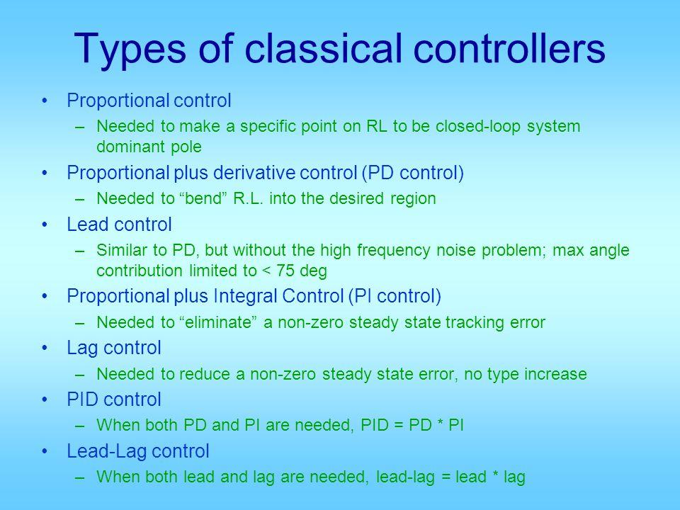 Proportional control design 1.Draw R.L.
