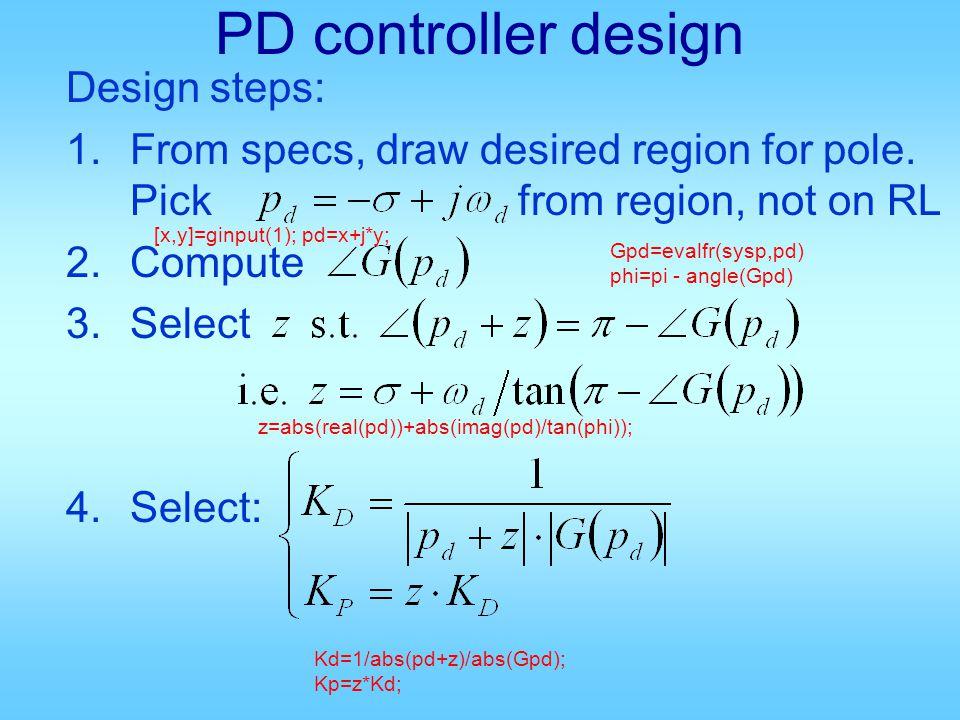 Overall controller design 1.Draw R.L.