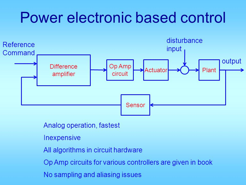 Power electronic based control Op Amp circuit Actuator Reference Command output Plant Sensor disturbance input Difference amplifier Analog operation, fastest Inexpensive All algorithms in circuit hardware Op Amp circuits for various controllers are given in book No sampling and aliasing issues