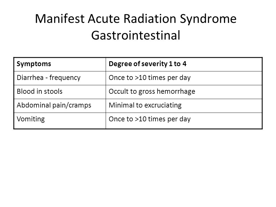 Manifest Acute Radiation Syndrome Gastrointestinal SymptomsDegree of severity 1 to 4 Diarrhea - frequencyOnce to >10 times per day Blood in stoolsOccult to gross hemorrhage Abdominal pain/crampsMinimal to excruciating VomitingOnce to >10 times per day