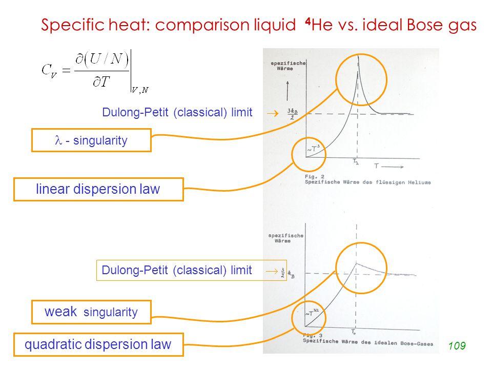 109 Specific heat: comparison liquid 4 He vs.