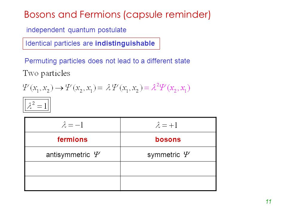 11 Bosons and Fermions (capsule reminder) independent quantum postulate Identical particles are indistinguishable Permuting particles does not lead to a different state fermionsbosons antisymmetric  symmetric 