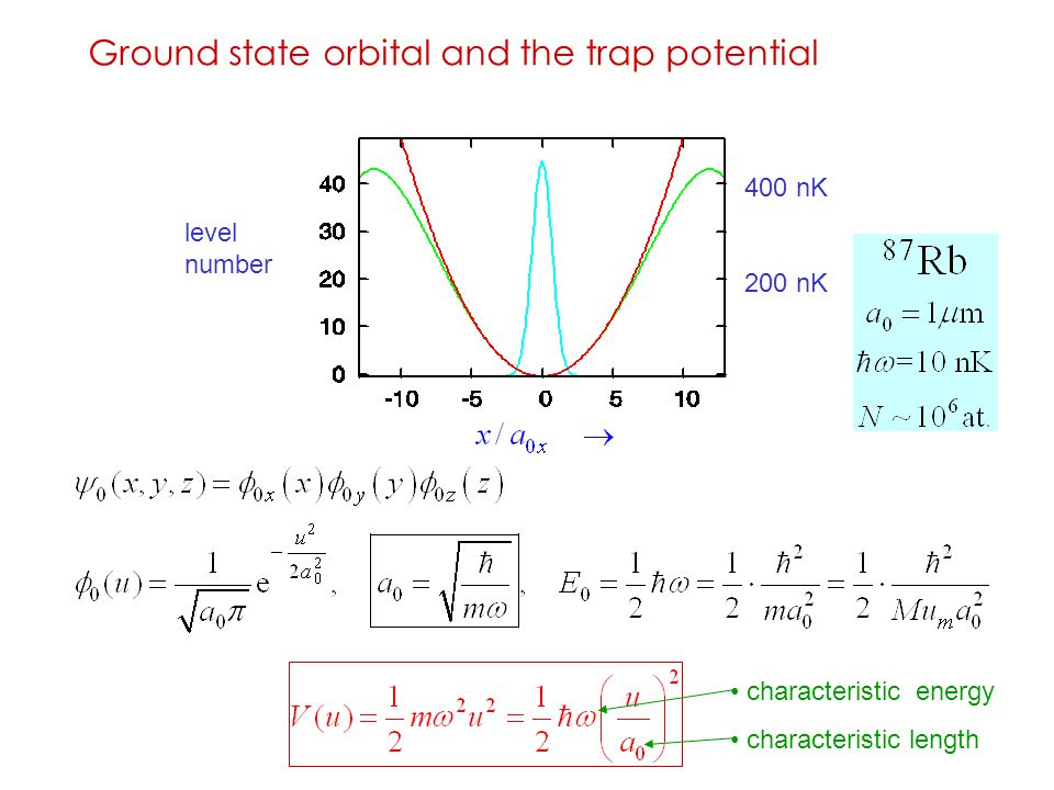 119 Ground state orbital and the trap potential level number 200 nK 400 nK characteristic energy characteristic length
