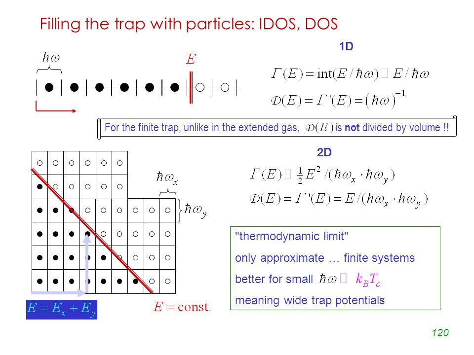 120 Filling the trap with particles: IDOS, DOS 1D 2D thermodynamic limit only approximate … finite systems better for small meaning wide trap potentials For the finite trap, unlike in the extended gas, is not divided by volume !!