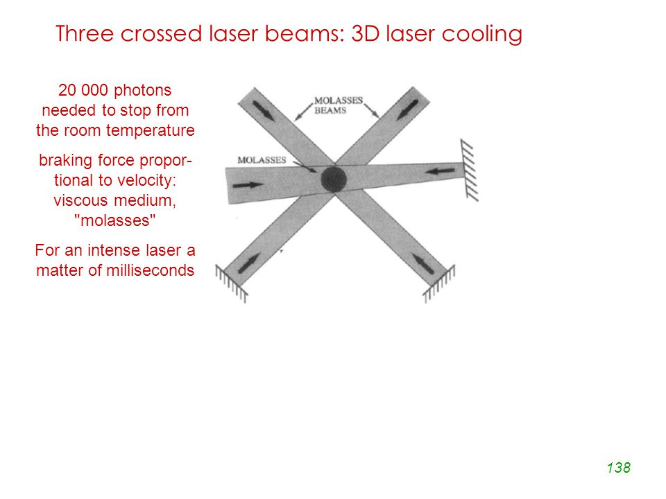 138 Three crossed laser beams: 3D laser cooling the probe laser beam excites fluorescence.