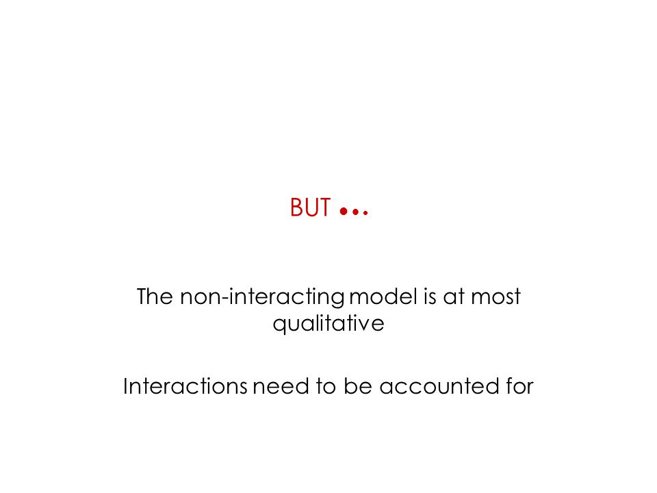 BUT The non-interacting model is at most qualitative Interactions need to be accounted for