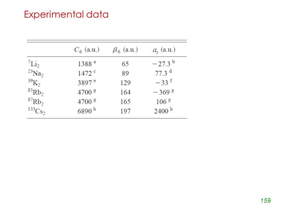 159 Experimental data asas