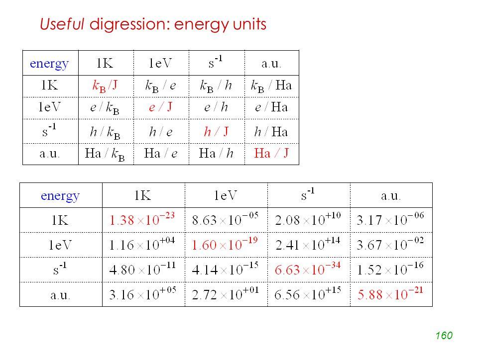 160 Useful digression: energy units