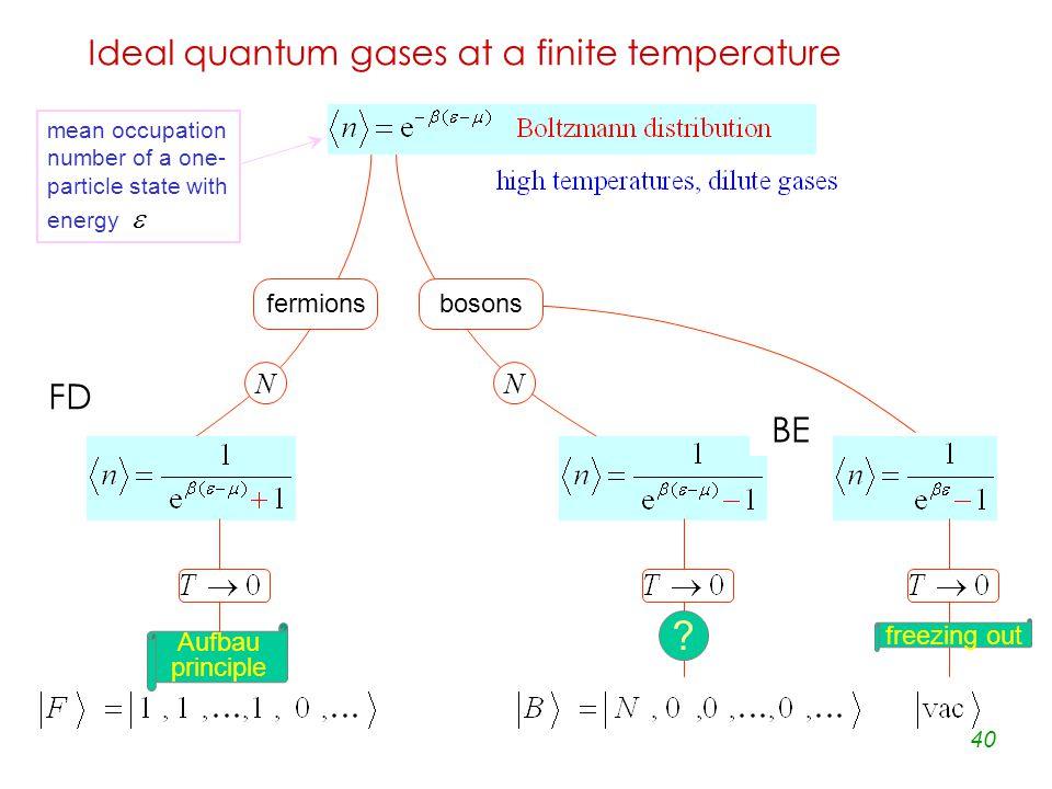 40 Ideal quantum gases at a finite temperature fermionsbosons NN freezing out .