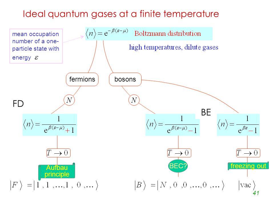 41 Ideal quantum gases at a finite temperature fermionsbosons NN freezing out BEC.