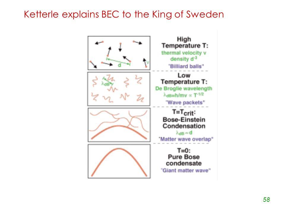 58 Ketterle explains BEC to the King of Sweden