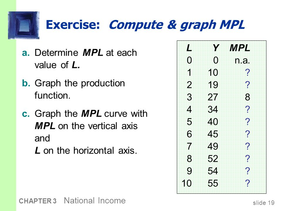 slide 19 CHAPTER 3 National Income Exercise: Compute & graph MPL a.Determine MPL at each value of L. b.Graph the production function. c.Graph the MPL