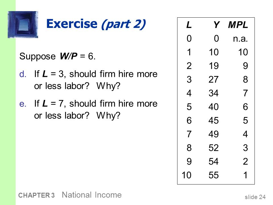 slide 24 CHAPTER 3 National Income Exercise (part 2) Suppose W/P = 6. d. If L = 3, should firm hire more or less labor? Why? e. If L = 7, should firm